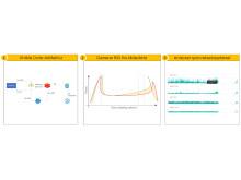 Hackfest i Sporveien med Microsoft - grafikk 2