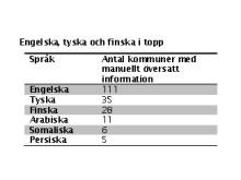 Engelska, tyska och finska i topp