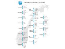 4G-utbygging i oktober