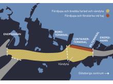 Göteborgs Hamn behöver bli djupare