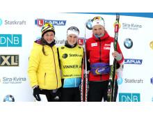 Statkraft Junior Cup sammenlagtvinnere kvinner 20-21 år