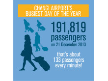 CAG Infographic - Busiest Day