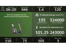 Vähennä energian kulutusta ja kierrätä energiaa takaisin sähköverkkoon