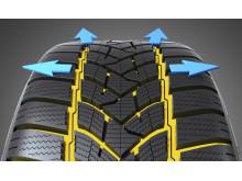 Dunlop Winter Sport 5 SUV - Better water evacuation