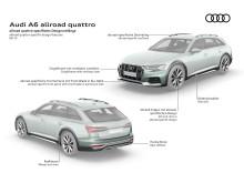 Audi A6 allroad quattro - allroad quattro-specific design features