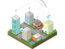 smart_city_2-uai-1032x1022