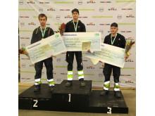 Vinnare från Kvaltävlingen till Yrkes-SM i Piteå