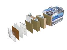 VARTA Start-Stop batteriet_cutaway