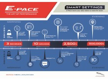 Smart Setting E-PACE