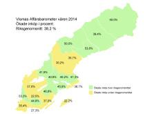Vismas Affärsbarometer våren 2014