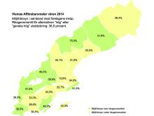 Vismas Affärsbarometer våren 2014 - miljöhänsyn
