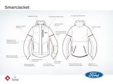 Smartjakke syklister  infografikk