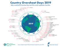 2019_Country_Overshoot_Days-2000
