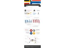 Infographic Nordic Ranking 2016