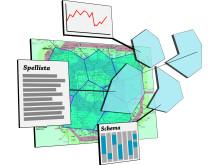 Geosignage - enkel administration av innehållet