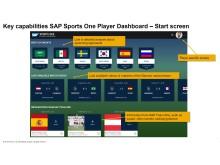 Nøglefunktioner i SAP Sports One Player Dashboard