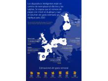Encuesta Visa Pagos Móviles 2015_02