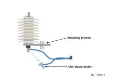 Förbättrad standard för skydd mot spänningsstegringar i kraftnät