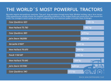 Infographic Top 10 world´s most powerful tractors (2)