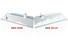BBR 2008 vs BBR 2013?