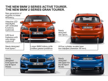 Nya BMW 2-serien Active Tourer och Gran Tourer