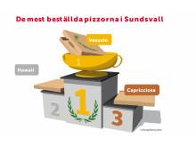 De mest beställda pizzorna i Sundsvall