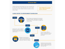 Icelandair Wi-Fi info graphic 5