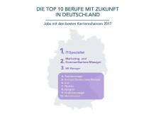 LinkedIn Infografik - Die 10 zukunftsträchtigsten Jobs in Deutschland 2017