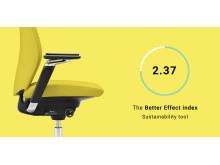 The Better Effect Index – marknadens första verktyg för att ge en bild av en produkts hållbarhetsfördelar.