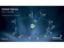 Image - Inmarsat - GX1 to 10B launch and orbit
