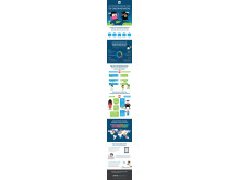 LinkedIn Talent Trends 2014 Infografik (EN)