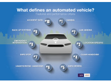 The 10 key features and performance criteria of an Automated Vehicle