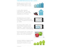 Nucleus Mobile Web Browsing Survey - June 2014