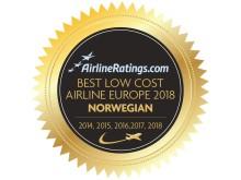 Norwegian utsett till Europas bästa lågprisbolag för femte året i rad