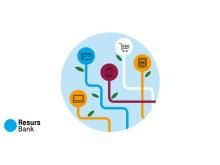 E-handel från Resurs Bank