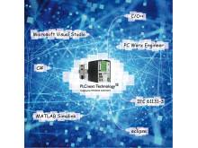 PLCnext Technology: åben platform til næste generation af automation