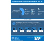 Infografik_digital business transformation with IOT_IDC_SAP_1_March 2018