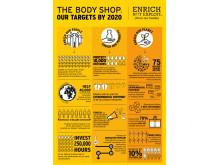 Enrich Not Explot Infographic