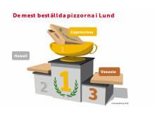 De mest beställda pizzorna i Lund 2016