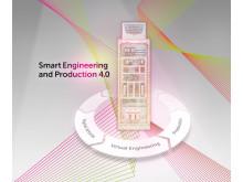 Digitalisering i framtidens smarta tillverkningsmiljöer