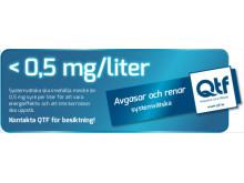 0,5 mg per liter_ bild