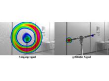 Erfolgreiche TH-Luftfahrtforschung: Durchbruch in der Lärmanalyse bei Drohnenpropellern
