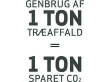 Trecycling CO2-fakta