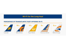 Icelandair Wi-Fi info graphic 3