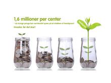 Incentive_headspace_spar-penge_1200x628_maj17
