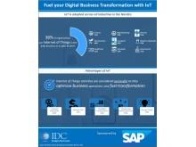 Infografik_digital business transformation with IOT_IDC_SAP_1_March 2018