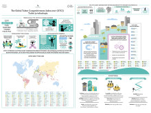Adecco-GTCI-infografiikka