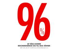 96 % av våra kunder rekommenderar oss till sina vänner