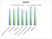 Patienttoppen 2016 – Dalarna
