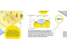 Infografik Ecophon urklipp